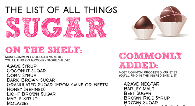 no sugar food list pdf