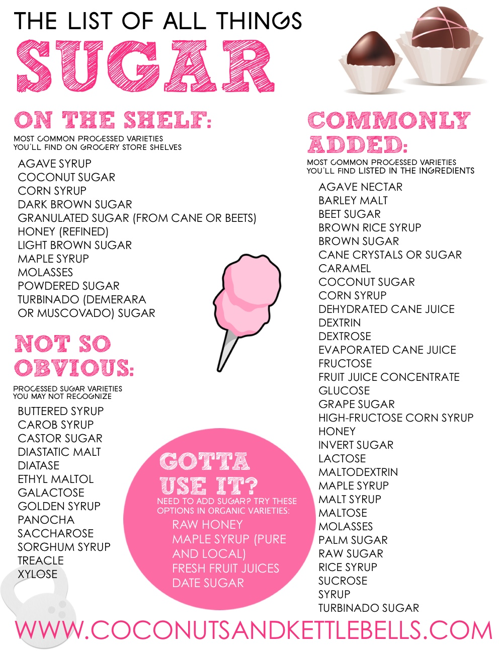 Downloadable List of All the Names for Sugar - Coconuts & Kettlebells
