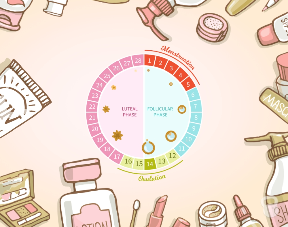 Cycle Syncing Your Skincare Routine to Stop Hormonal Acne and Breakouts